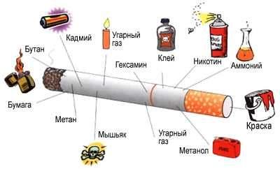 Всесвітній день без тютюну 2019